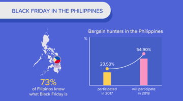 Black Friday in the Philippines